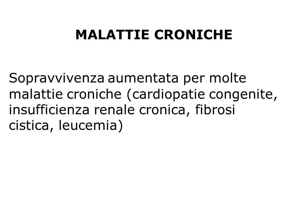 MALATTIE CRONICHE