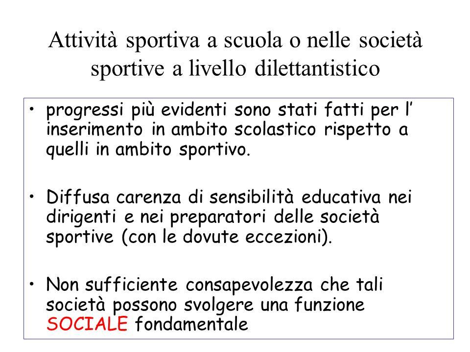 Attività sportiva a scuola o nelle società sportive a livello dilettantistico
