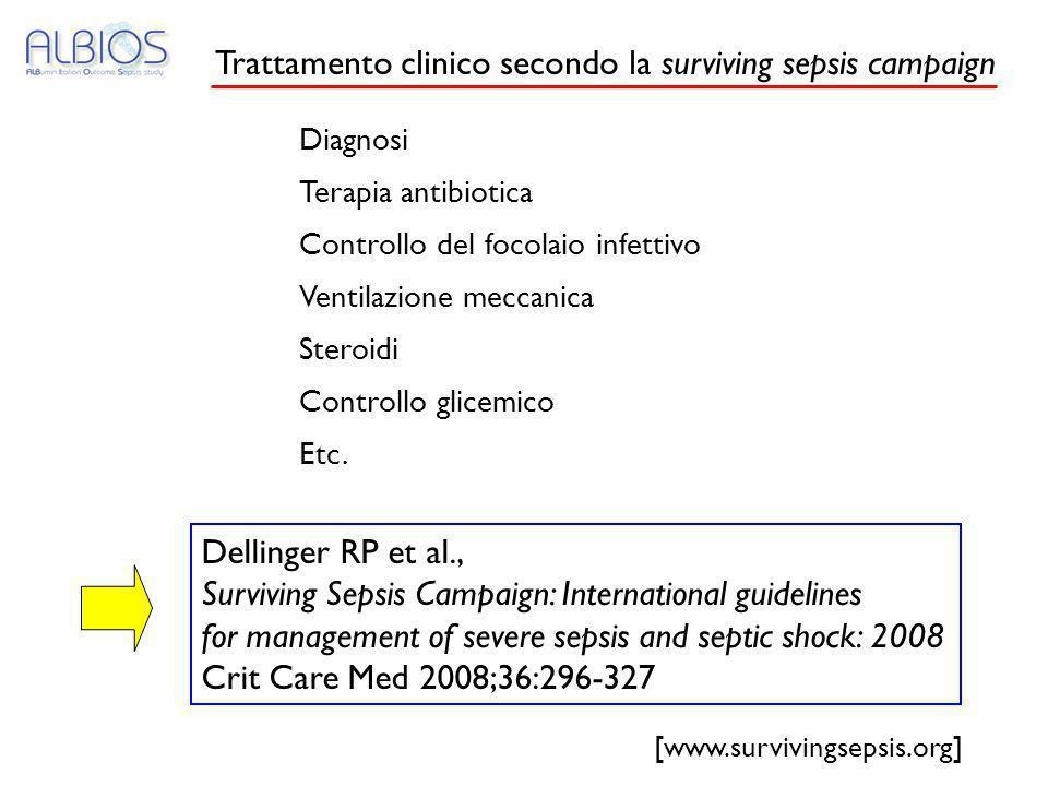 Trattamento clinico secondo la surviving sepsis campaign