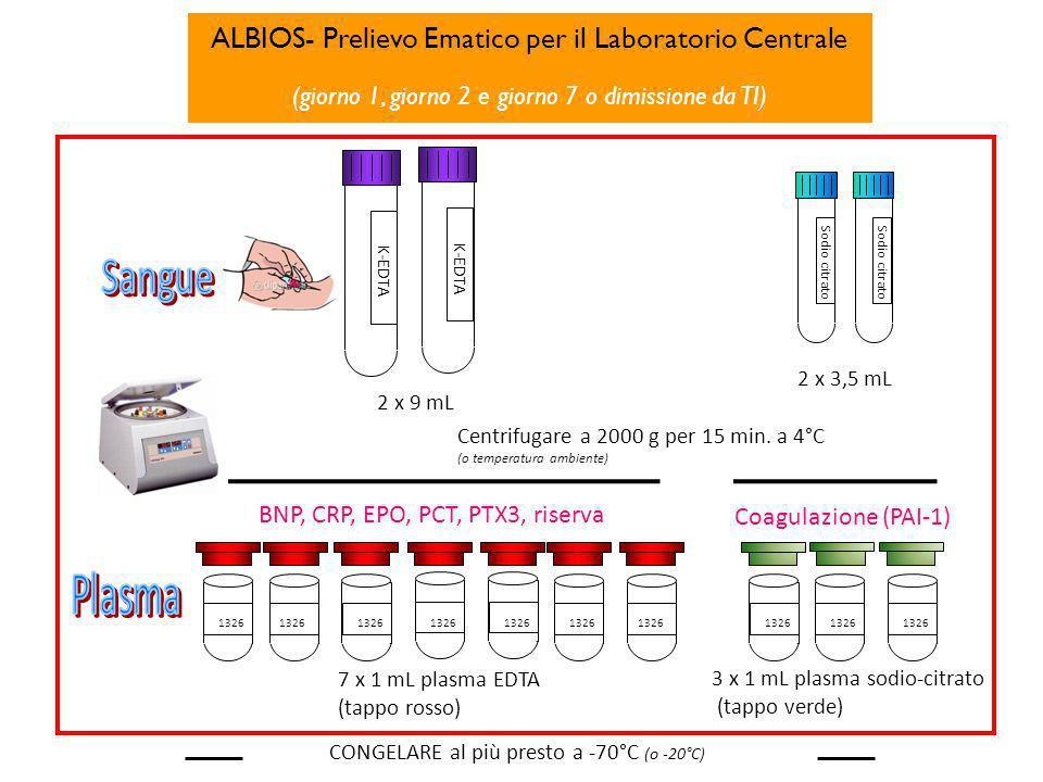 ALBIOS- Prelievo Ematico per il Laboratorio Centrale