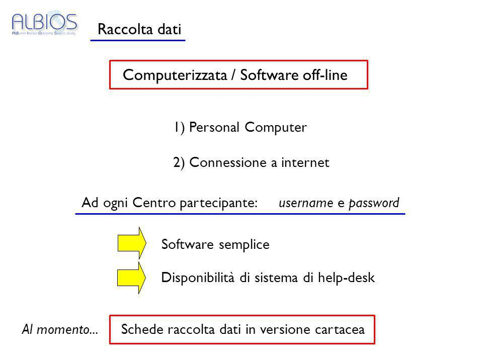 Computerizzata / Software off-line
