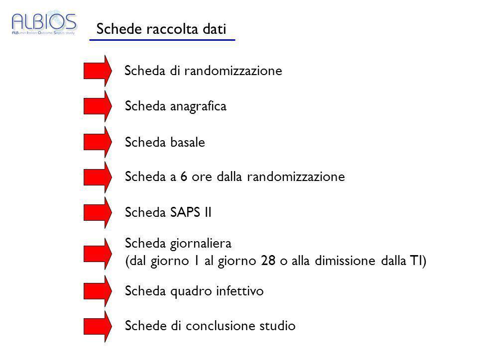 Schede raccolta dati Scheda di randomizzazione Scheda anagrafica