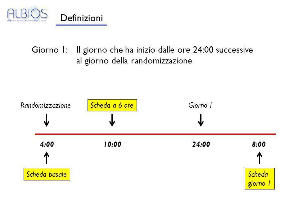 Definizioni Giorno 1: Il giorno che ha inizio dalle ore 24:00 successive. al giorno della randomizzazione.