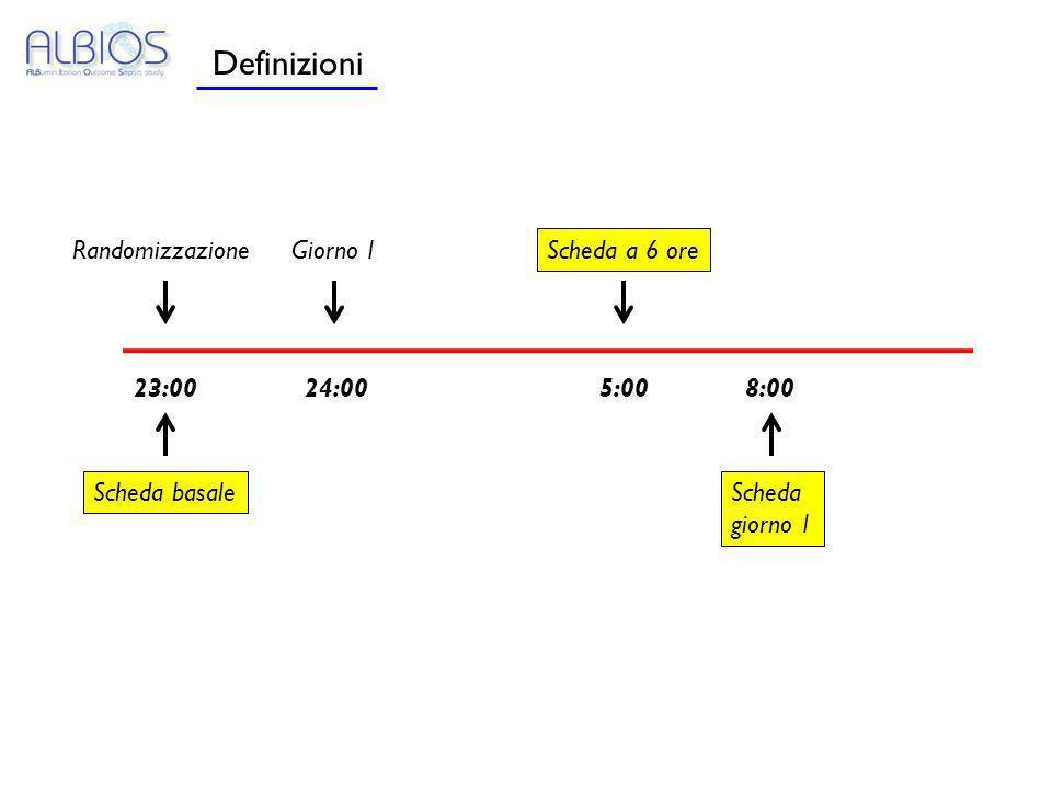 Definizioni Randomizzazione Giorno 1 Scheda a 6 ore 23:00 24:00 5:00