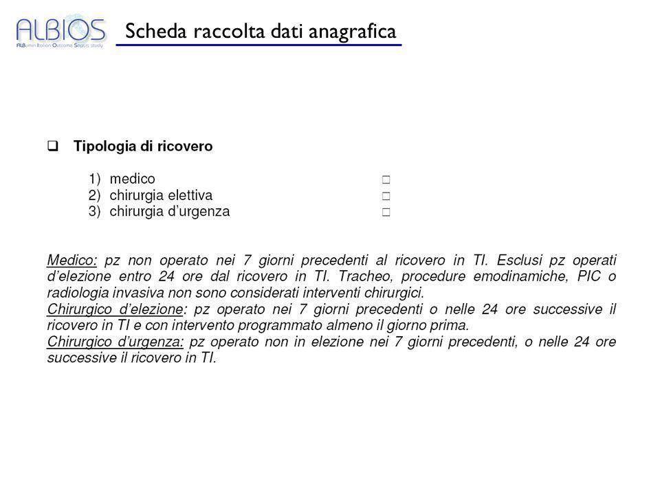 Scheda raccolta dati anagrafica