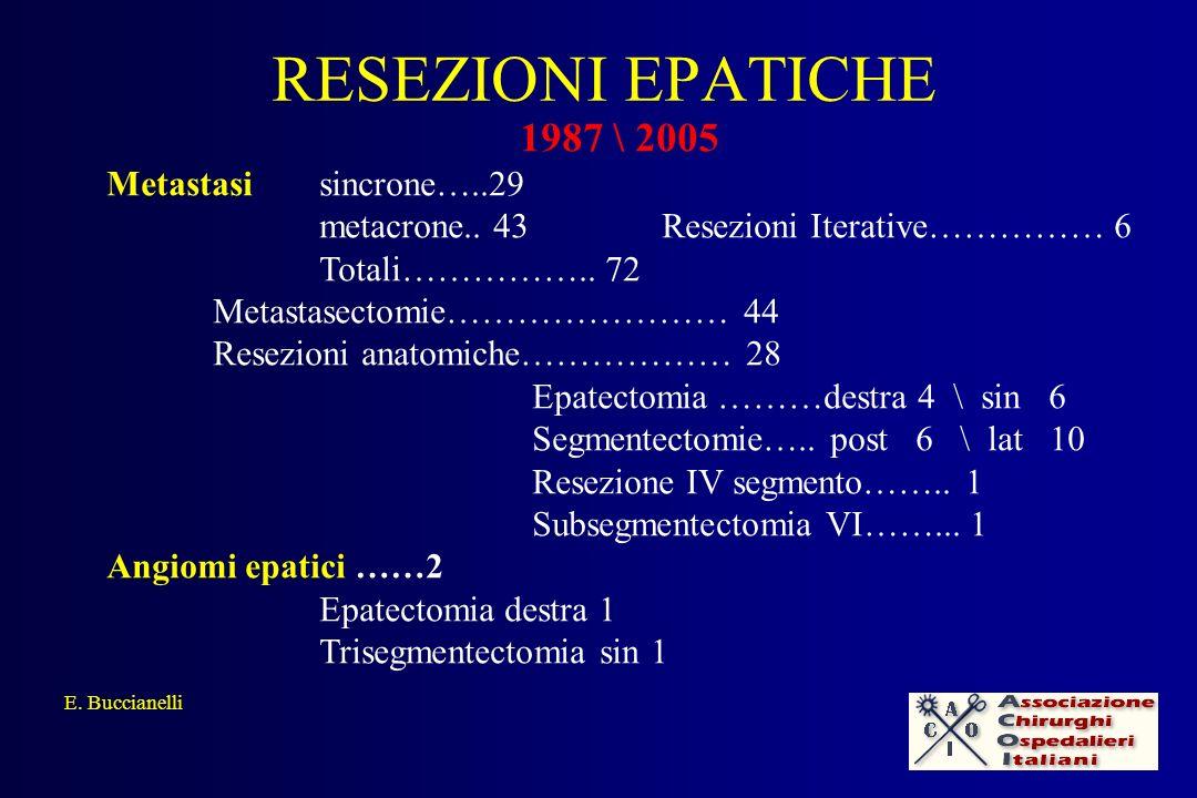 RESEZIONI EPATICHE 1987 \ 2005 Metastasi sincrone…..29