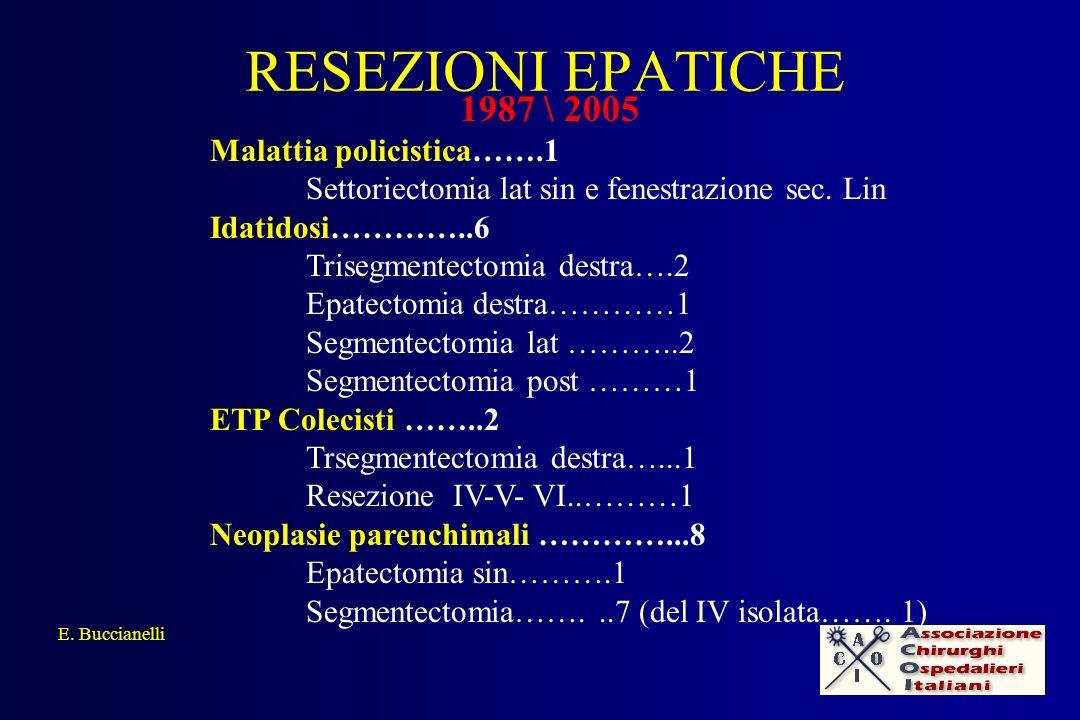 RESEZIONI EPATICHE 1987 \ 2005 Malattia policistica…….1