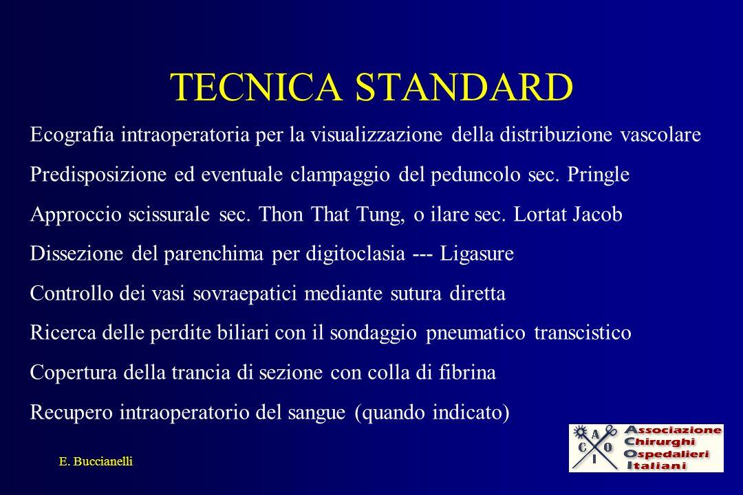TECNICA STANDARD Ecografia intraoperatoria per la visualizzazione della distribuzione vascolare.