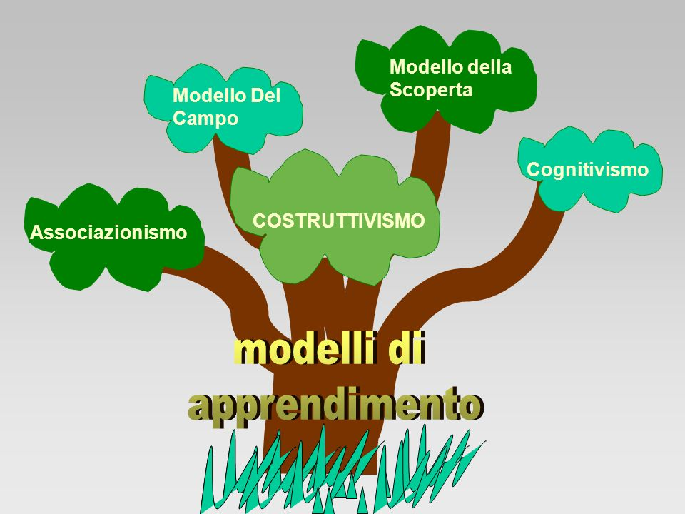 modelli di apprendimento