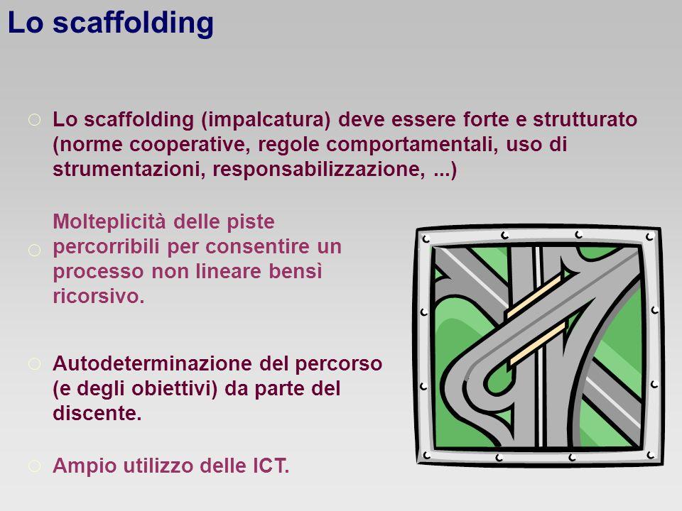 Lo scaffolding