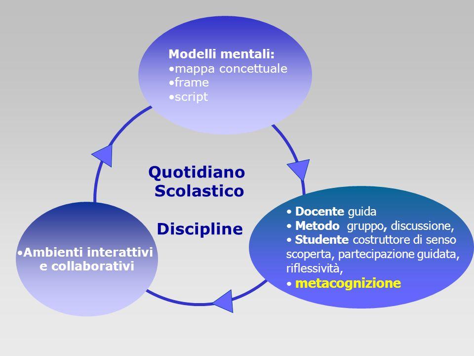 Quotidiano Scolastico Discipline