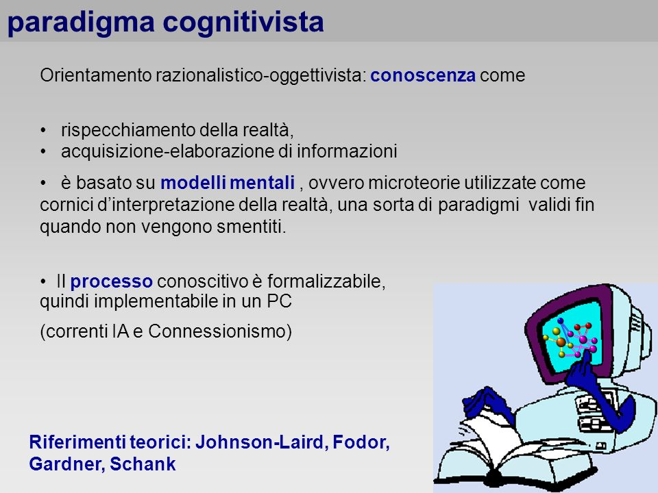 paradigma cognitivista