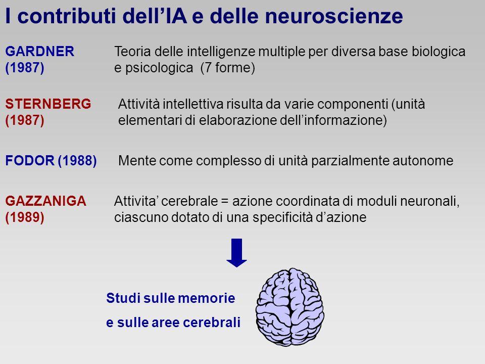 I contributi dell'IA e delle neuroscienze