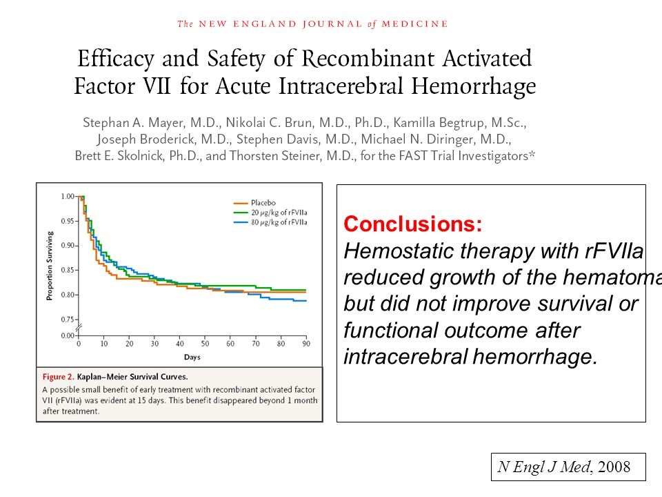 Hemostatic therapy with rFVIIa reduced growth of the hematoma