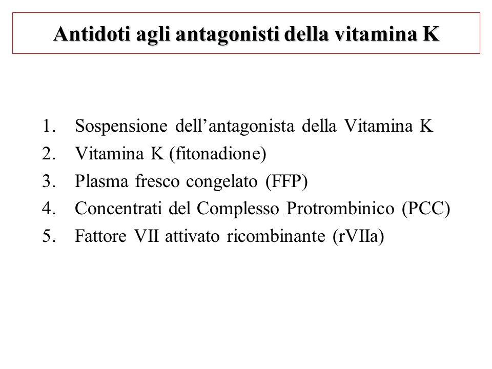 Antidoti agli antagonisti della vitamina K