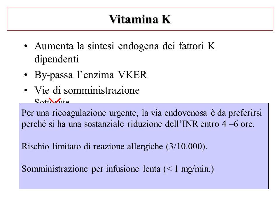 Vitamina K Aumenta la sintesi endogena dei fattori K dipendenti