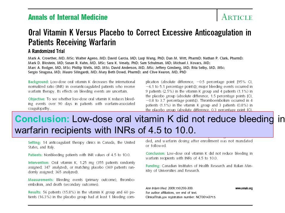 Conclusion: Low-dose oral vitamin K did not reduce bleeding in