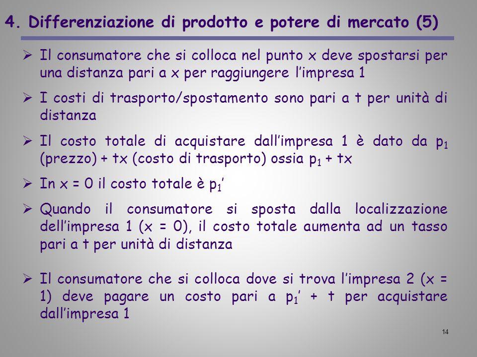 4. Differenziazione di prodotto e potere di mercato (5)