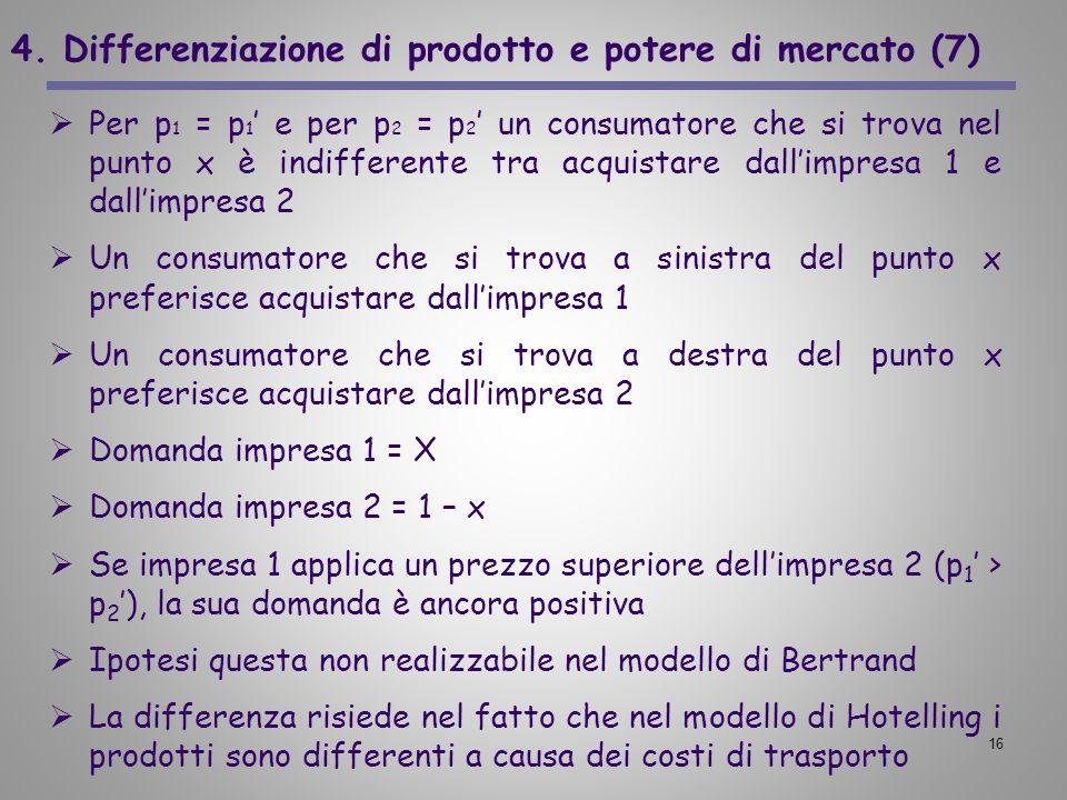 4. Differenziazione di prodotto e potere di mercato (7)