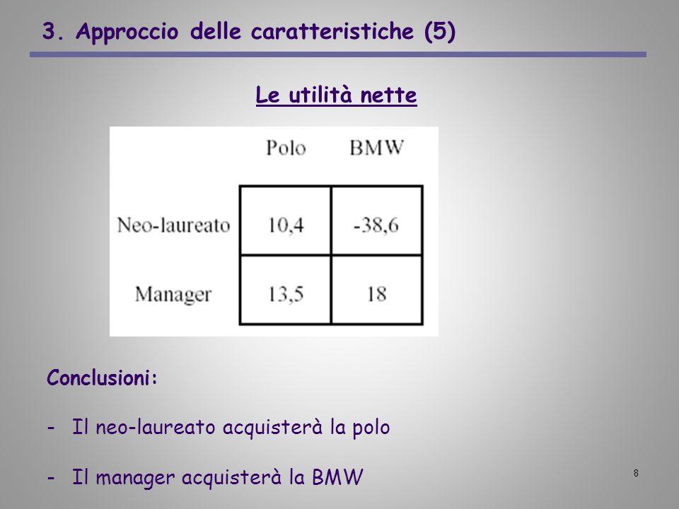 3. Approccio delle caratteristiche (5)