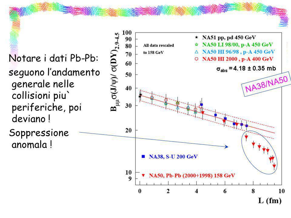 NA38/NA50 Notare i dati Pb-Pb: seguono l'andamento generale nelle collisioni piu` periferiche, poi deviano !