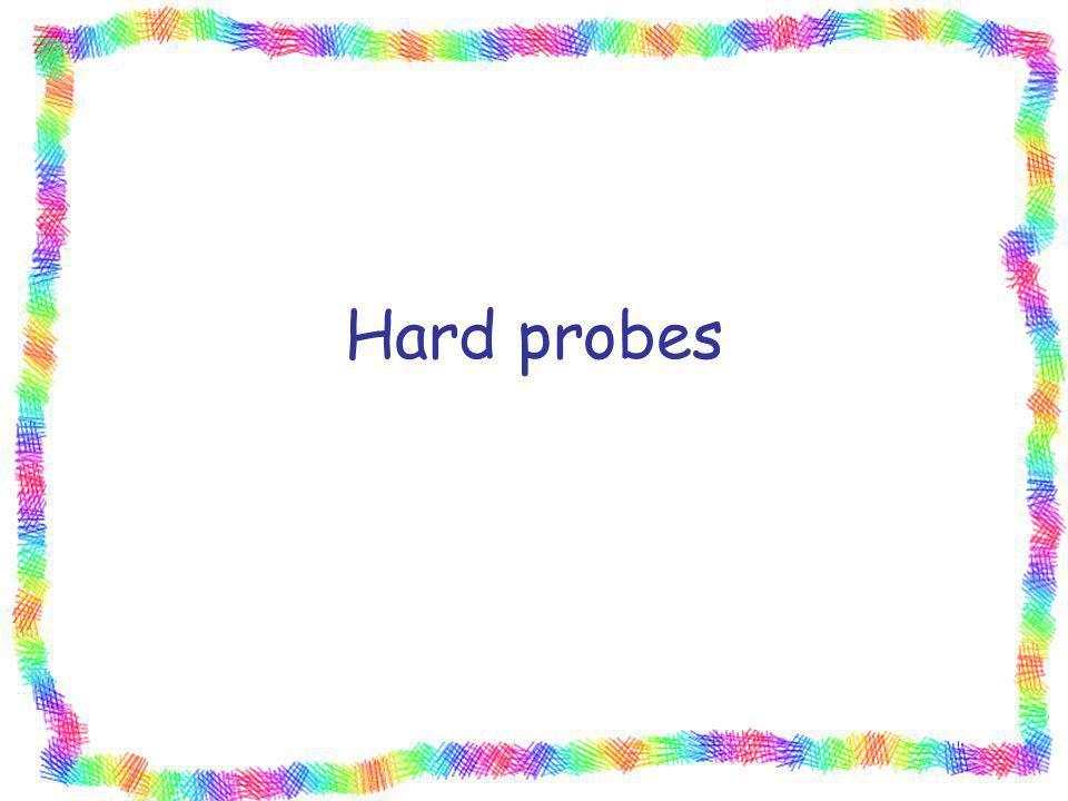 Hard probes