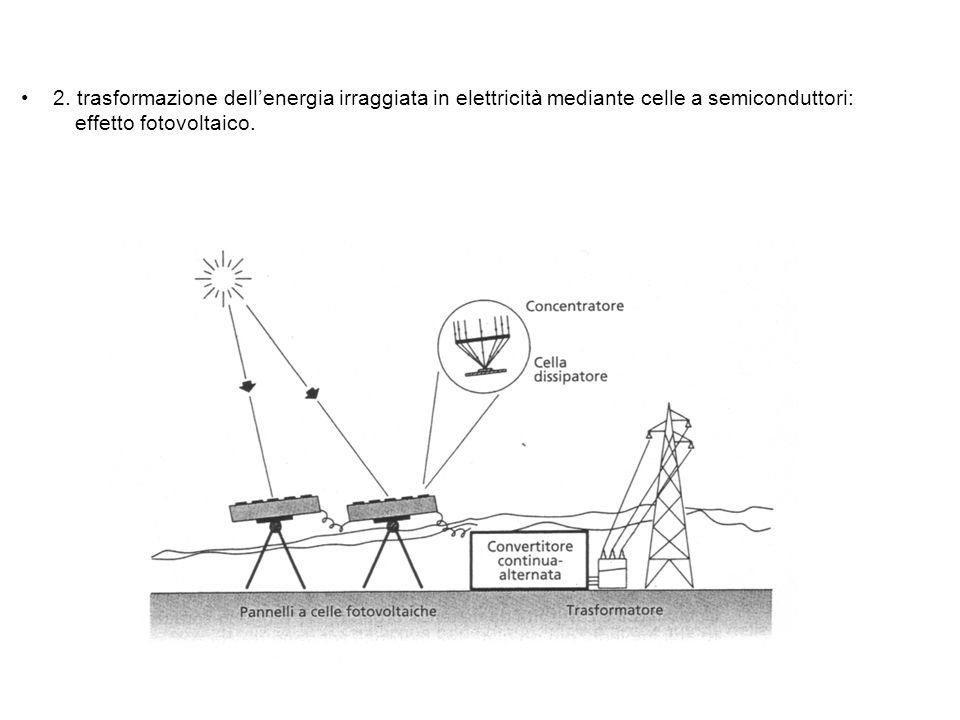 2. trasformazione dell'energia irraggiata in elettricità mediante celle a semiconduttori: