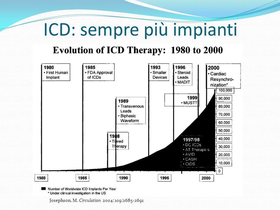 ICD: sempre più impianti