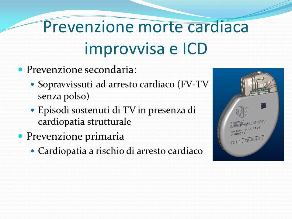 Prevenzione morte cardiaca improvvisa e ICD