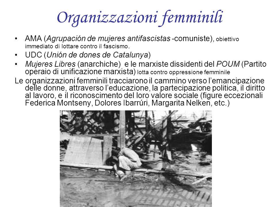 Organizzazioni femminili