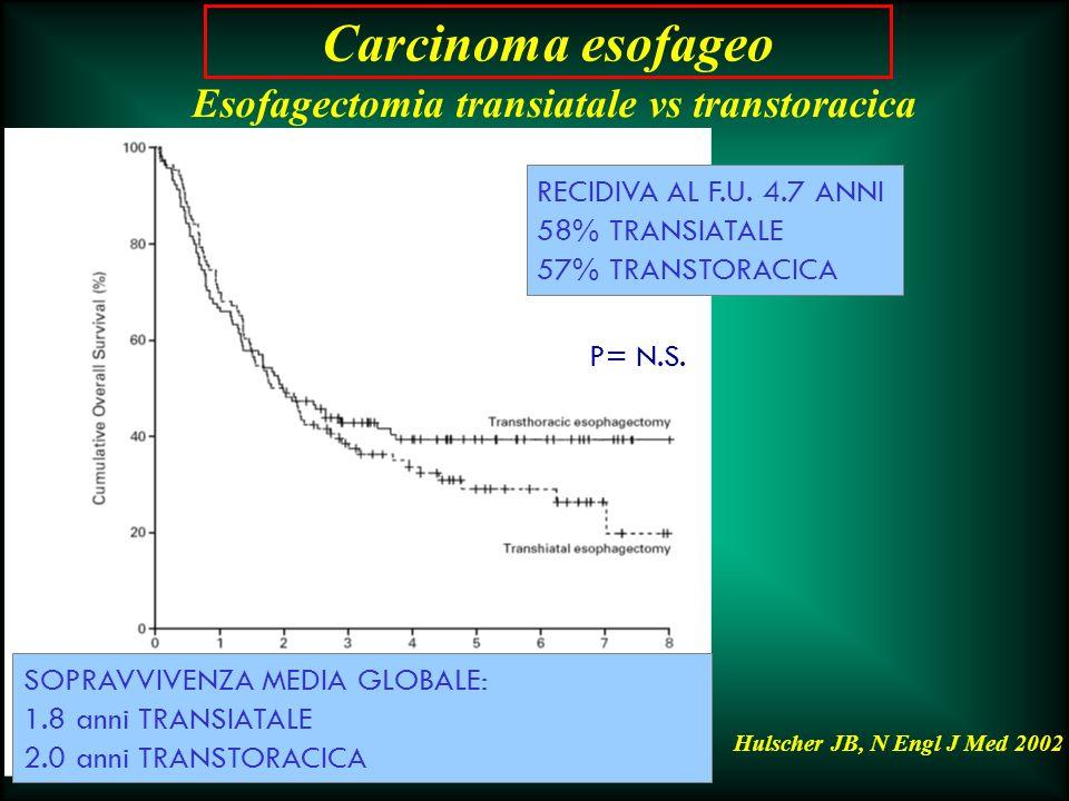 Carcinoma esofageo Esofagectomia transiatale vs transtoracica