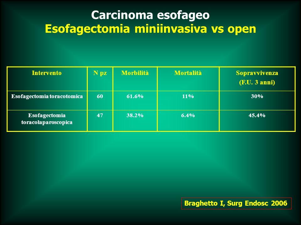 Esofagectomia toracotomica Esofagectomia toracolaparoscopica