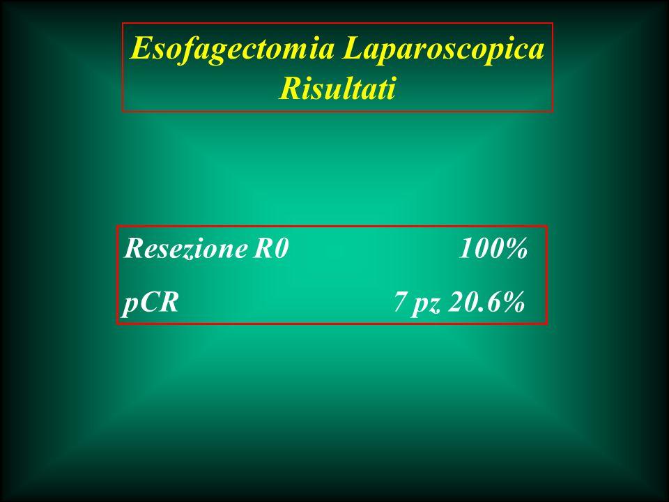 Esofagectomia Laparoscopica