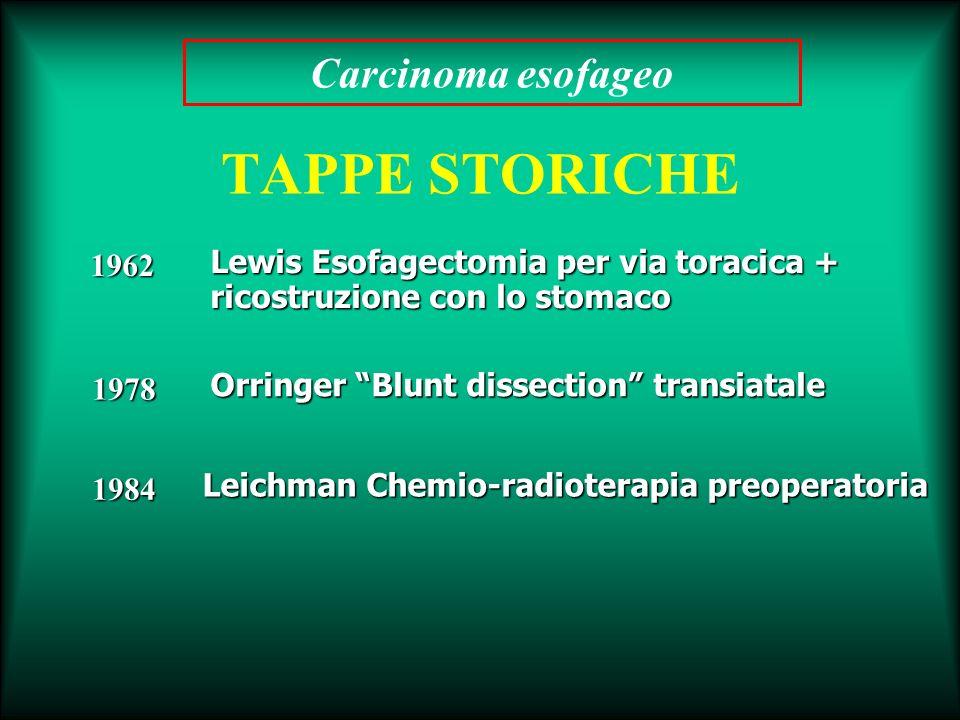 TAPPE STORICHE Carcinoma esofageo