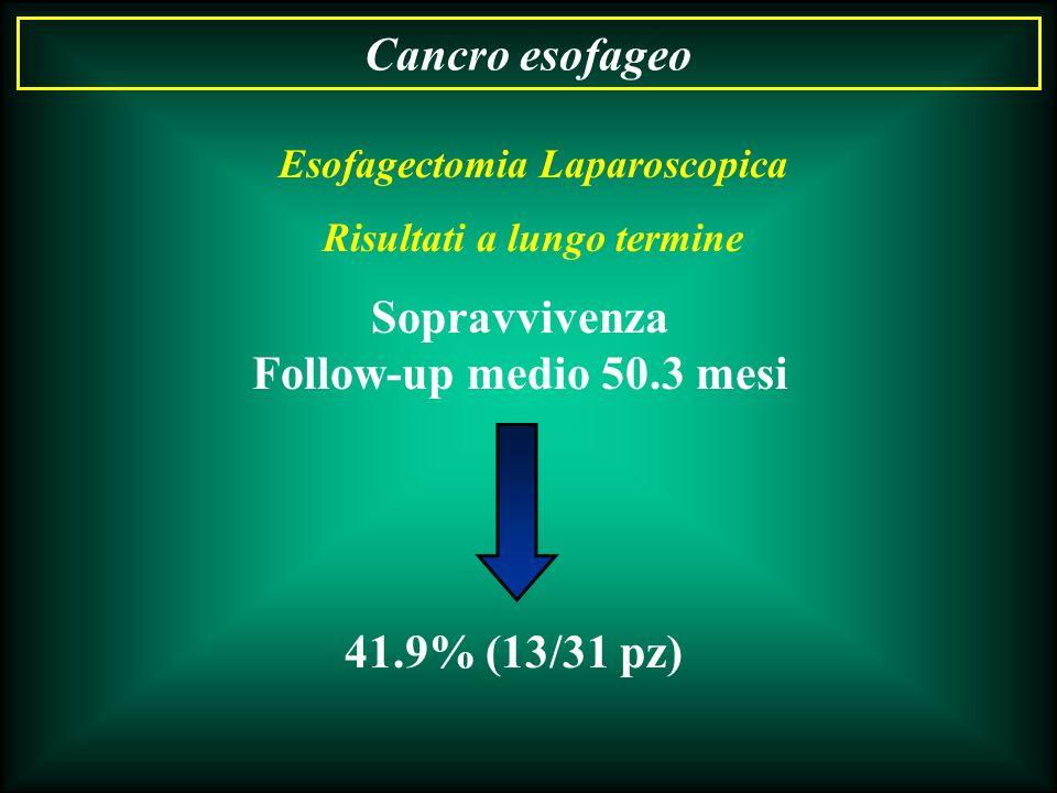 Esofagectomia Laparoscopica Risultati a lungo termine