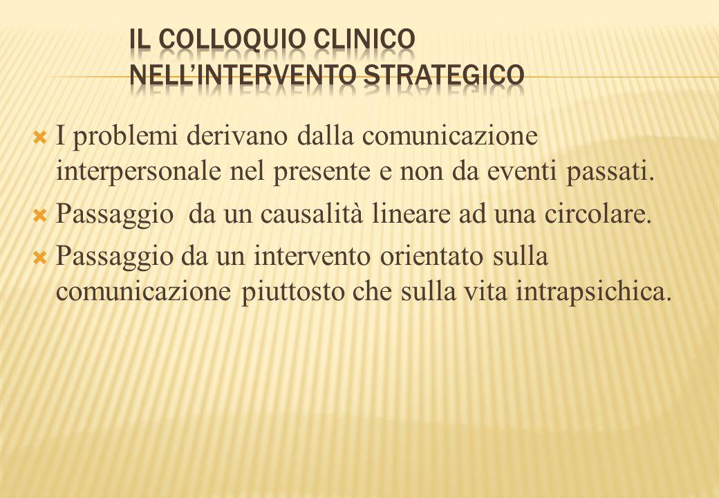 IL COLLOQUIO CLINICO NELL'INTERVENTO STRATEGICO