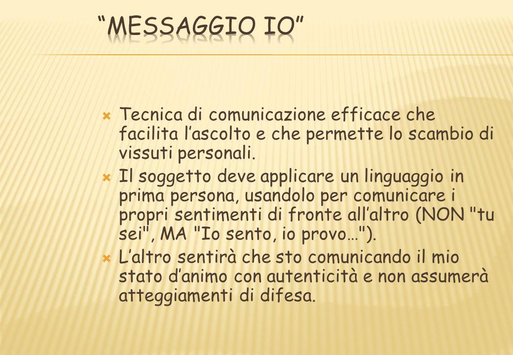 Messaggio Io Tecnica di comunicazione efficace che facilita l'ascolto e che permette lo scambio di vissuti personali.