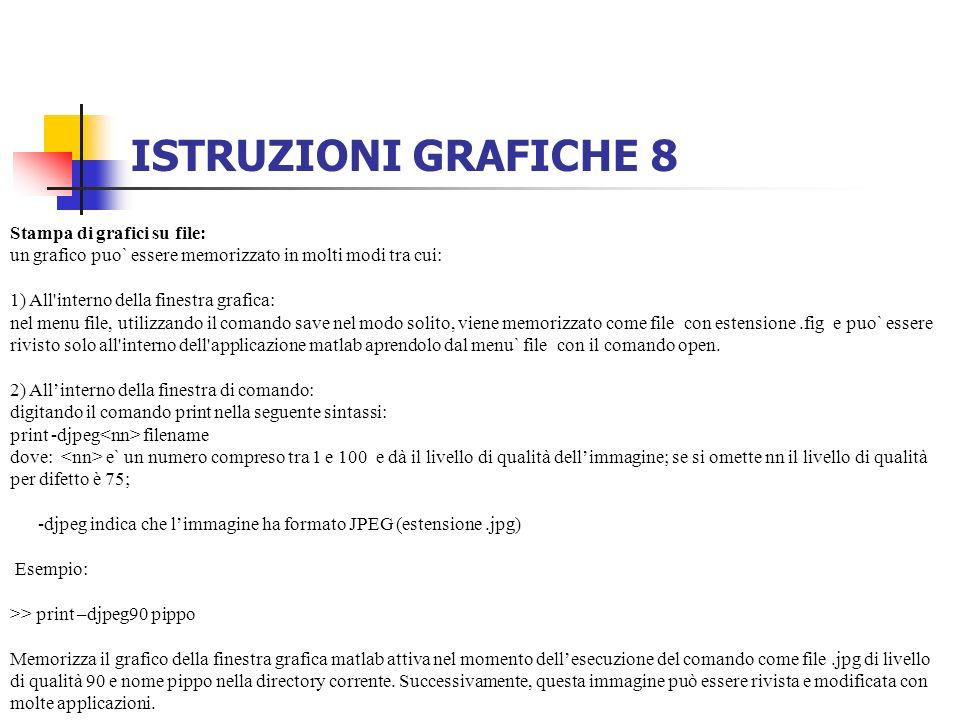 ISTRUZIONI GRAFICHE 8 Stampa di grafici su file: