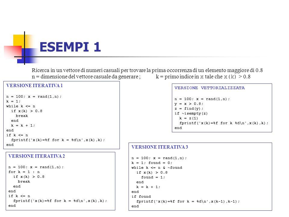 ESEMPI 1 Ricerca in un vettore di numeri casuali per trovare la prima occorrenza di un elemento maggiore di 0.8.