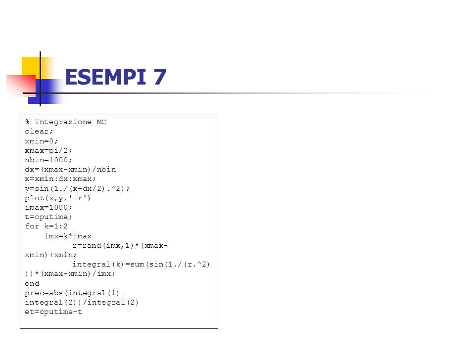 ESEMPI 7 % Integrazione MC clear; xmin=0; xmax=pi/2; nbin=1000;