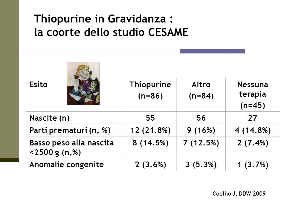 Thiopurine in Gravidanza : la coorte dello studio CESAME