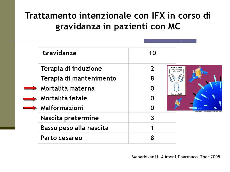 Trattamento intenzionale con IFX in corso di gravidanza in pazienti con MC