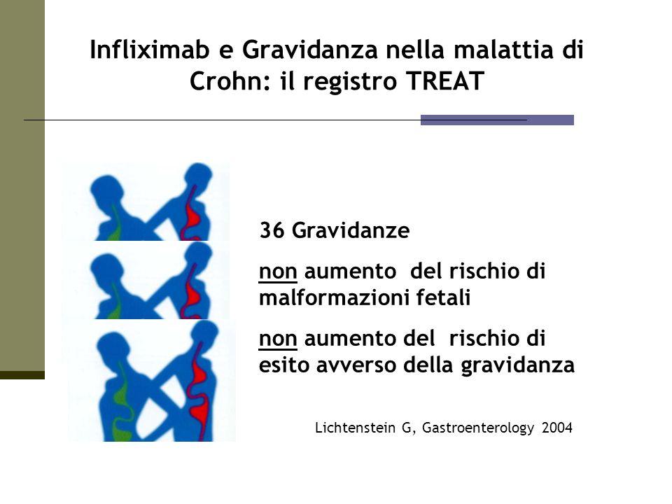Infliximab e Gravidanza nella malattia di Crohn: il registro TREAT