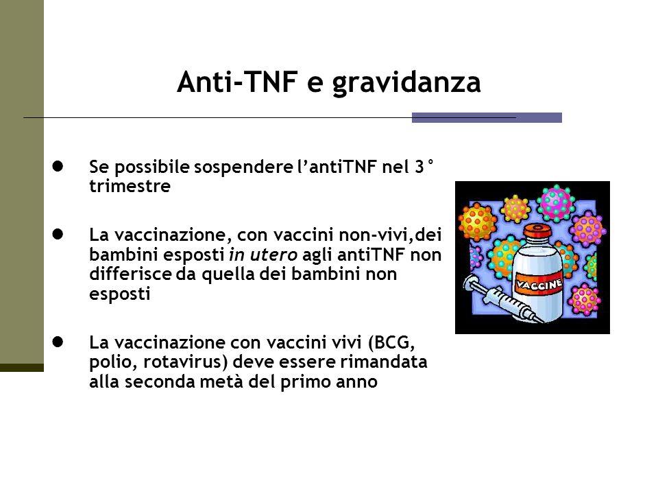 Anti-TNF e gravidanza Se possibile sospendere l'antiTNF nel 3° trimestre.