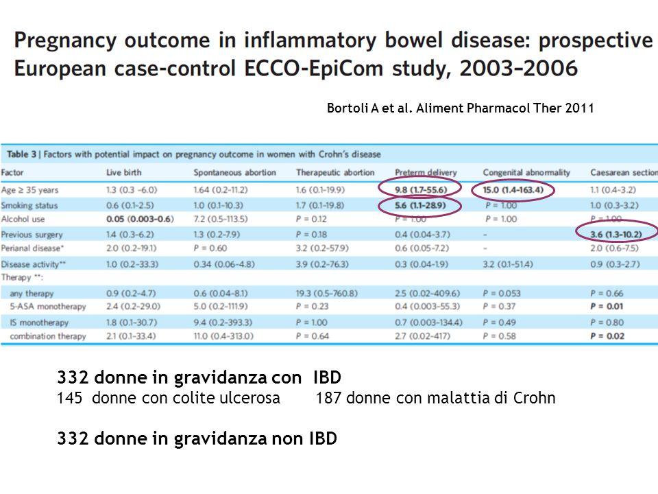 332 donne in gravidanza con IBD