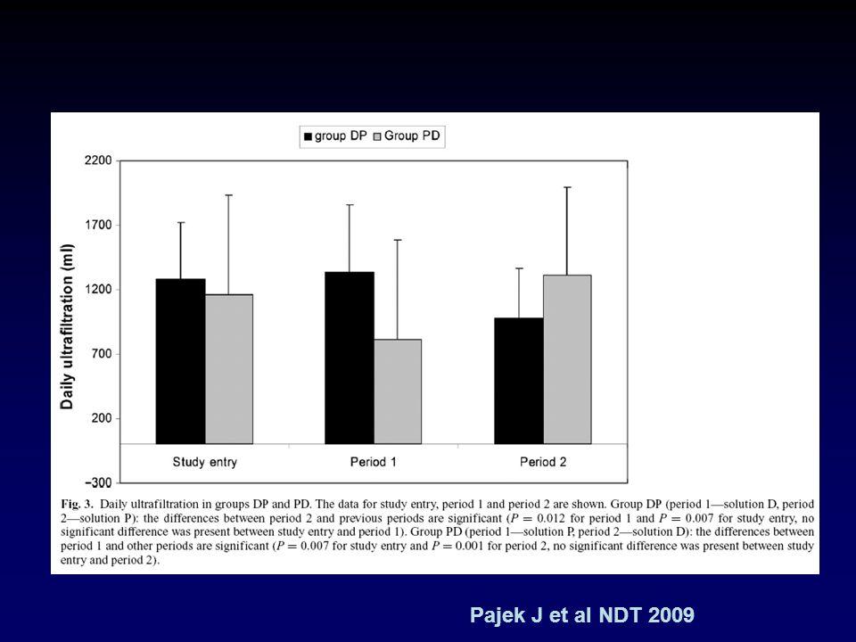 Pajek J et al NDT 2009