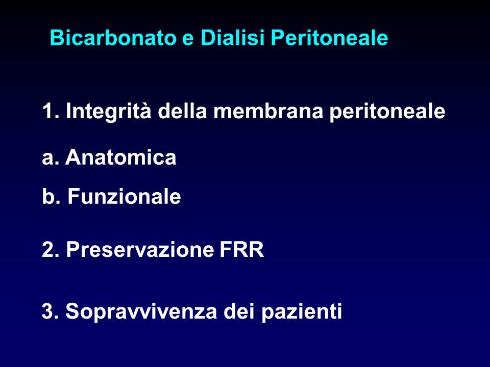 Bicarbonato e Dialisi Peritoneale