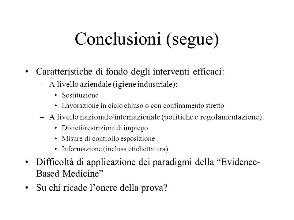 Conclusioni (segue) Caratteristiche di fondo degli interventi efficaci: A livello aziendale (igiene industriale):