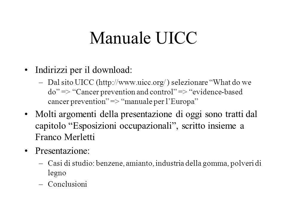Manuale UICC Indirizzi per il download: