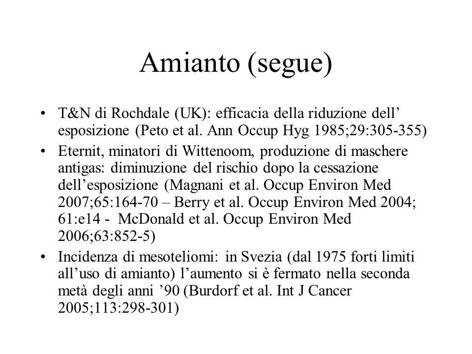 Amianto (segue) T&N di Rochdale (UK): efficacia della riduzione dell' esposizione (Peto et al. Ann Occup Hyg 1985;29:305-355)